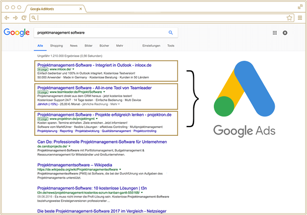 Google Ads Beispiele auf der Suchergebnis-Seite